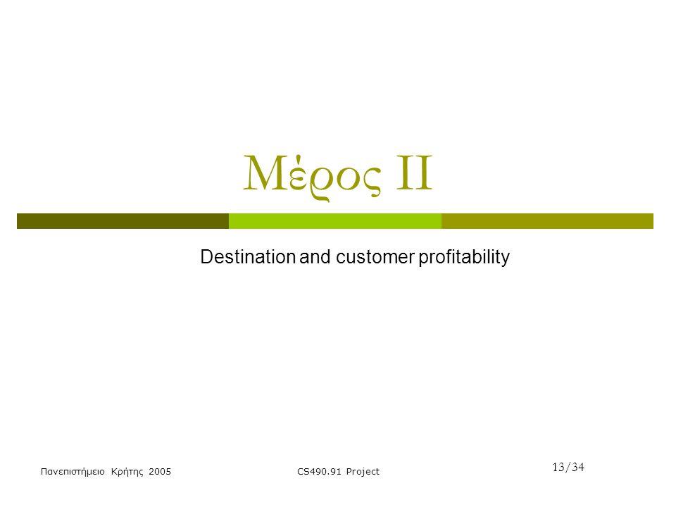 Πανεπιστήμειο Κρήτης 2005CS490.91 Project Μέρος ΙΙ Destination and customer profitability 13/34