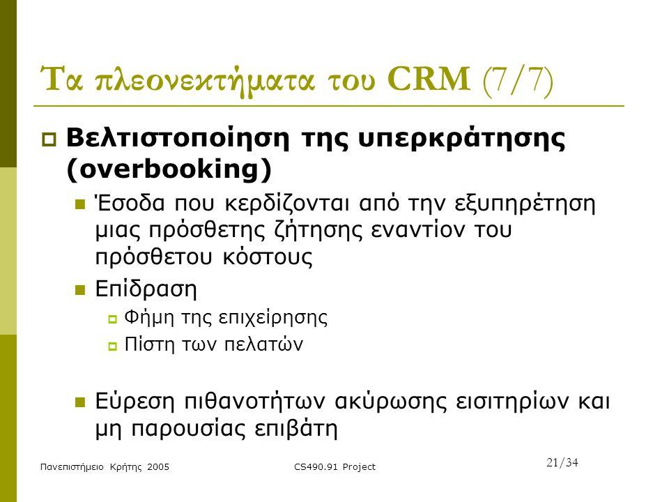 Πανεπιστήμειο Κρήτης 2005CS490.91 Project Τα πλεονεκτήματα του CRM (7/7)  Βελτιστοποίηση της υπερκράτησης (overbooking) Έσοδα που κερδίζονται από την