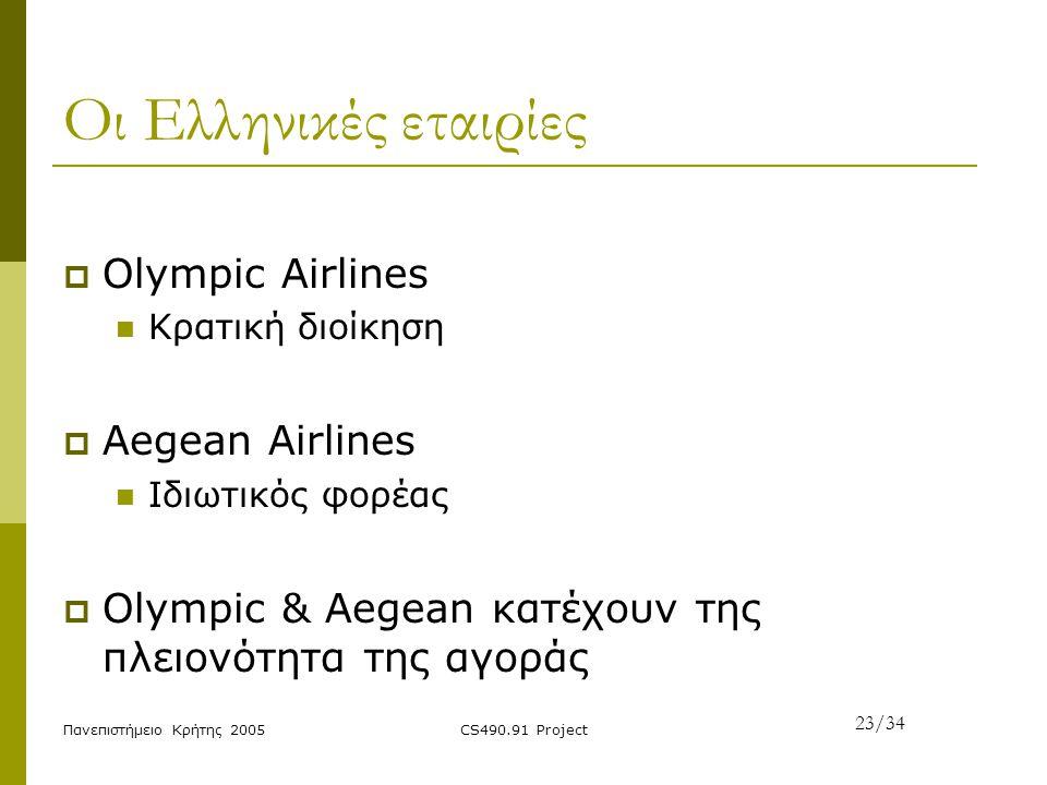 Πανεπιστήμειο Κρήτης 2005CS490.91 Project Οι Ελληνικές εταιρίες  Olympic Airlines Κρατική διοίκηση  Aegean Airlines Ιδιωτικός φορέας  Olympic & Aeg
