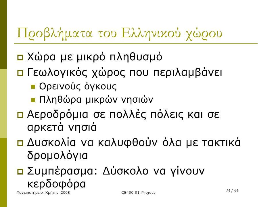Πανεπιστήμειο Κρήτης 2005CS490.91 Project Προβλήματα του Ελληνικού χώρου  Χώρα με μικρό πληθυσμό  Γεωλογικός χώρος που περιλαμβάνει Ορεινούς όγκους