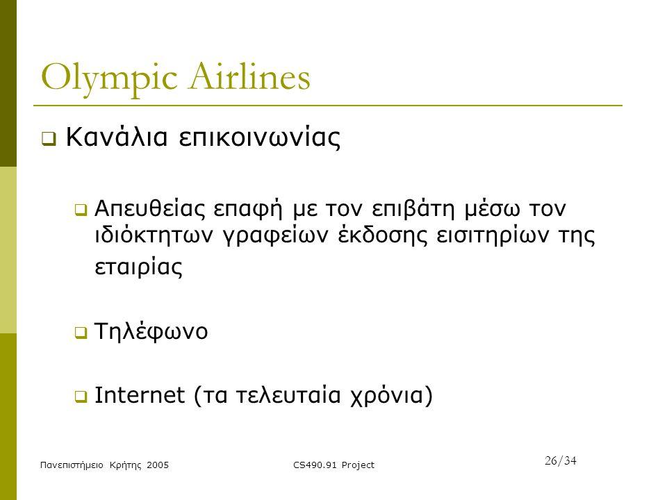 Πανεπιστήμειο Κρήτης 2005CS490.91 Project Olympic Airlines  Κανάλια επικοινωνίας  Απευθείας επαφή με τον επιβάτη μέσω τον ιδιόκτητων γραφείων έκδοση