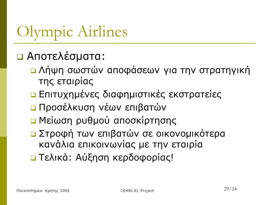 Πανεπιστήμειο Κρήτης 2005CS490.91 Project Olympic Airlines  Αποτελέσματα:  Λήψη σωστών αποφάσεων για την στρατηγική της εταιρίας  Επιτυχημένες διαφ