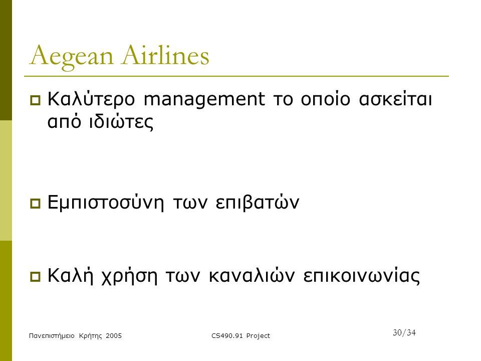 Πανεπιστήμειο Κρήτης 2005CS490.91 Project Aegean Airlines  Καλύτερο management το οποίο ασκείται από ιδιώτες  Εμπιστοσύνη των επιβατών  Καλή χρήση