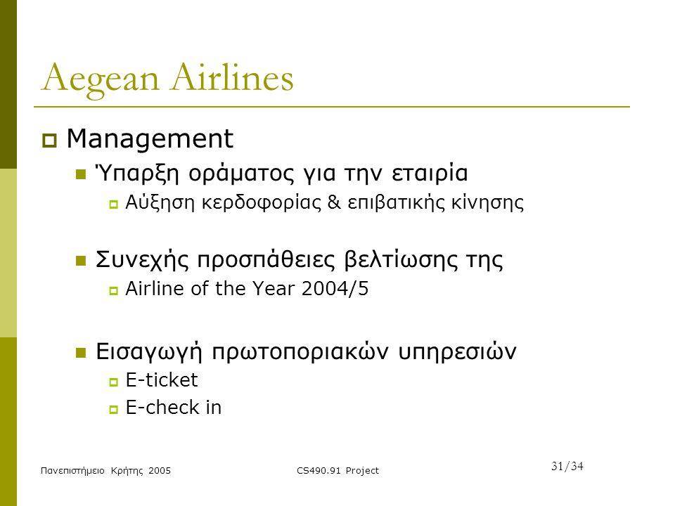 Πανεπιστήμειο Κρήτης 2005CS490.91 Project Aegean Airlines  Management Ύπαρξη οράματος για την εταιρία  Αύξηση κερδοφορίας & επιβατικής κίνησης Συνεχ