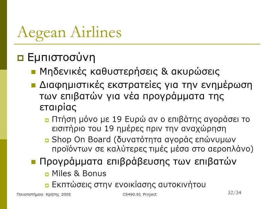 Πανεπιστήμειο Κρήτης 2005CS490.91 Project Aegean Airlines  Εμπιστοσύνη Μηδενικές καθυστερήσεις & ακυρώσεις Διαφημιστικές εκστρατείες για την ενημέρωσ