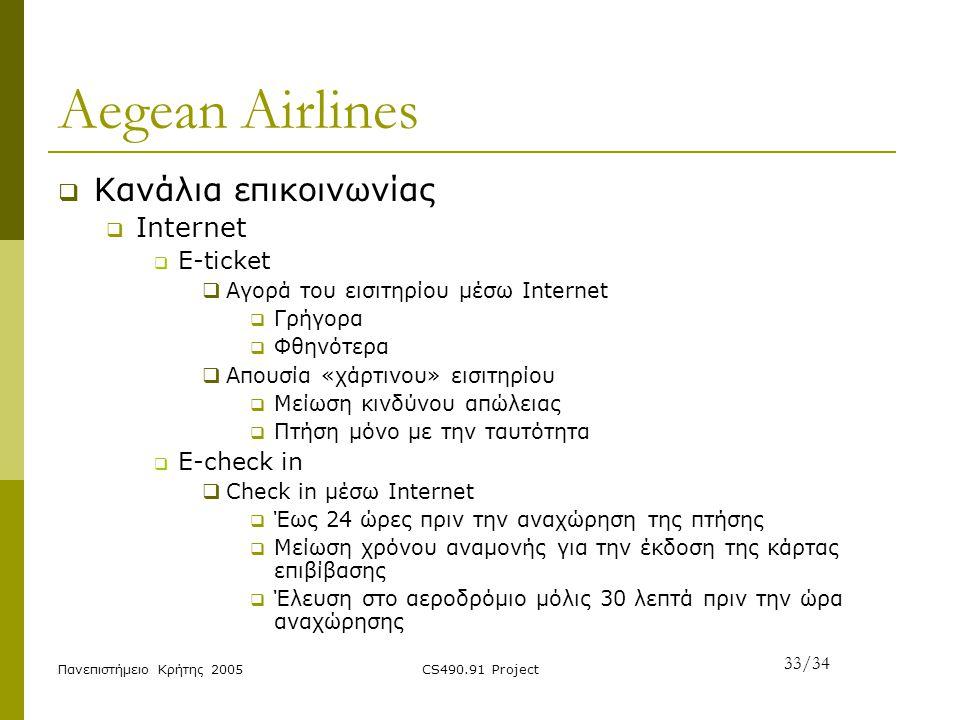 Πανεπιστήμειο Κρήτης 2005CS490.91 Project Aegean Airlines  Κανάλια επικοινωνίας  Internet  E-ticket  Αγορά του εισιτηρίου μέσω Internet  Γρήγορα