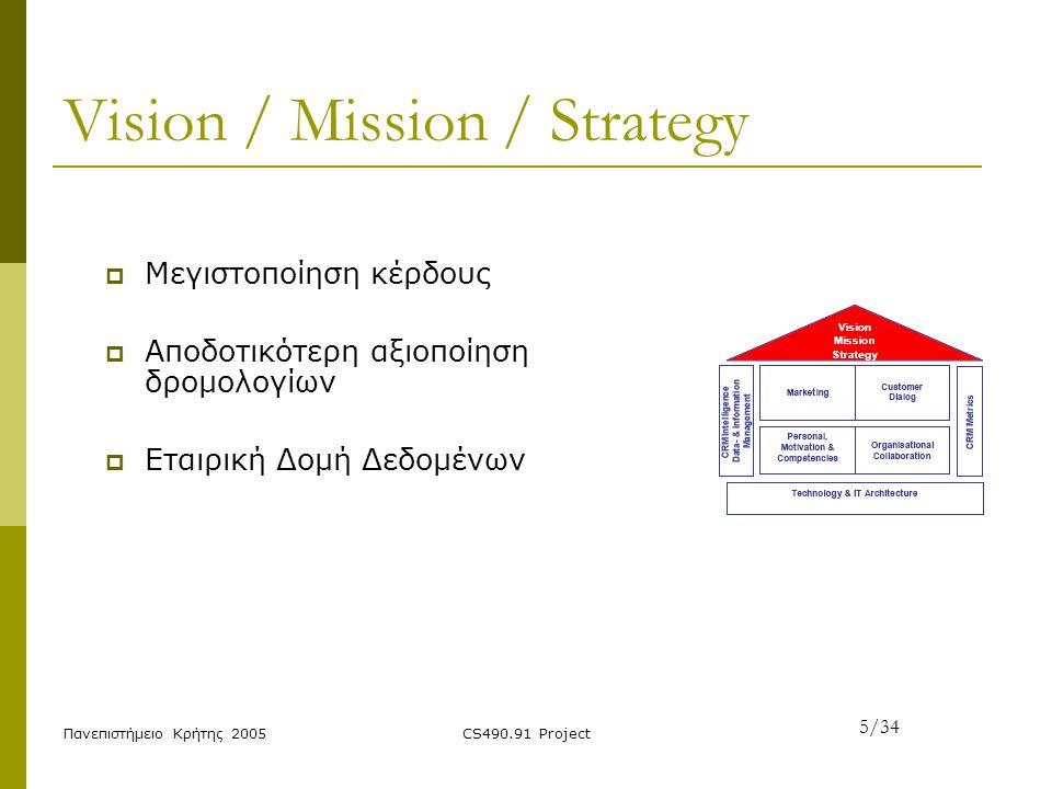 Πανεπιστήμειο Κρήτης 2005CS490.91 Project Vision / Mission / Strategy  Μεγιστοποίηση κέρδους  Αποδοτικότερη αξιοποίηση δρομολογίων  Εταιρική Δομή Δ