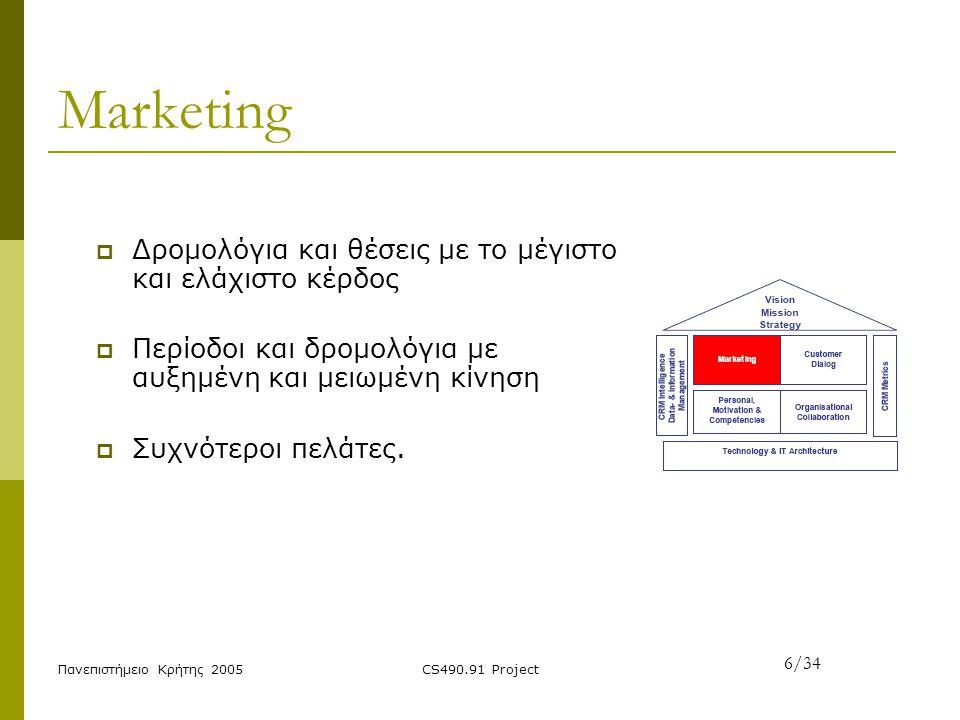 Πανεπιστήμειο Κρήτης 2005CS490.91 Project Marketing  Δρομολόγια και θέσεις με το μέγιστο και ελάχιστο κέρδος  Περίοδοι και δρομολόγια με αυξημένη κα