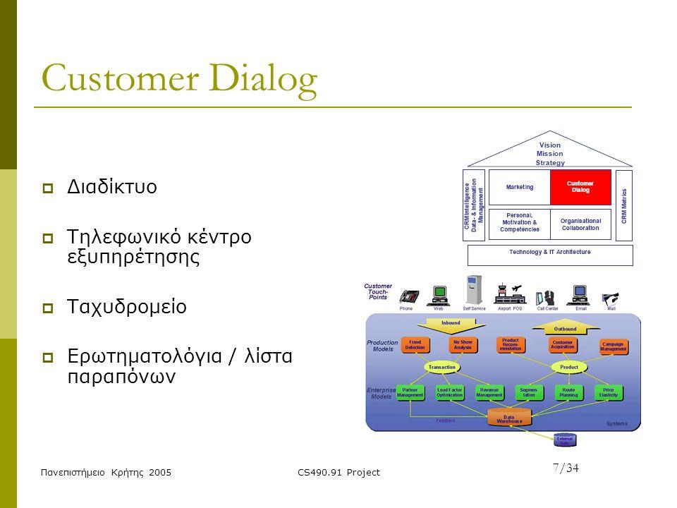 Πανεπιστήμειο Κρήτης 2005CS490.91 Project Olympic Airlines  Δυνατότητα εισαγωγής ενός CRM συστήματος  Ύπαρξη Data Base System με όλους του επιβάτες  Αρκετός όγκος πληροφοριών καθώς εξυπηρετεί κάποια εκατομμύρια επιβατών το χρόνο με μια πληθώρα διαφορετικών προορισμών  Υπάρχει ήδη τομέας πληροφορικής μέσα στην εταιρία  Ευκολότερη η εισαγωγή του νέου συστήματος  Μικρότερο το κόστος της εισαγωγής 28/34