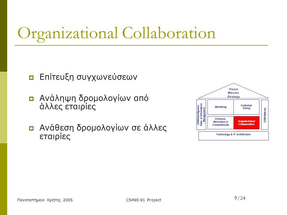 Πανεπιστήμειο Κρήτης 2005CS490.91 Project Organizational Collaboration  Επίτευξη συγχωνεύσεων  Ανάληψη δρομολογίων από άλλες εταιρίες  Ανάθεση δρομ