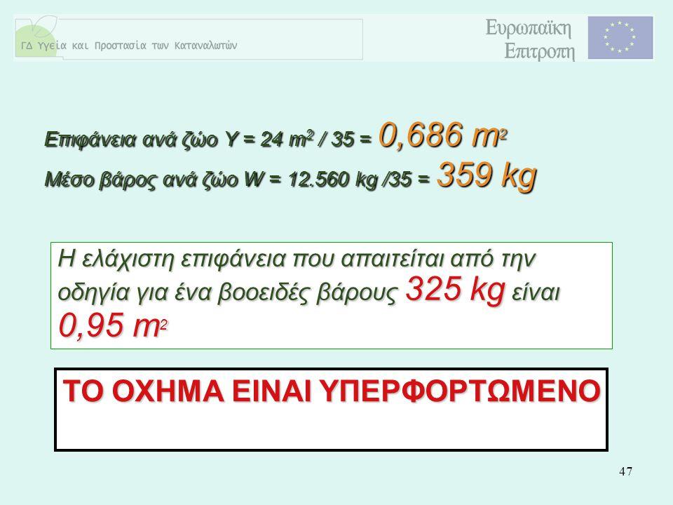 47 ΤΟ ΟΧΗΜΑ ΕΙΝΑΙ ΥΠΕΡΦΟΡΤΩΜΕΝΟ Η ελάχιστη επιφάνεια που απαιτείται από την οδηγία για ένα βοοειδές βάρους 325 kg είναι 0,95 m 2 Επιφάνεια ανά ζώο Y =