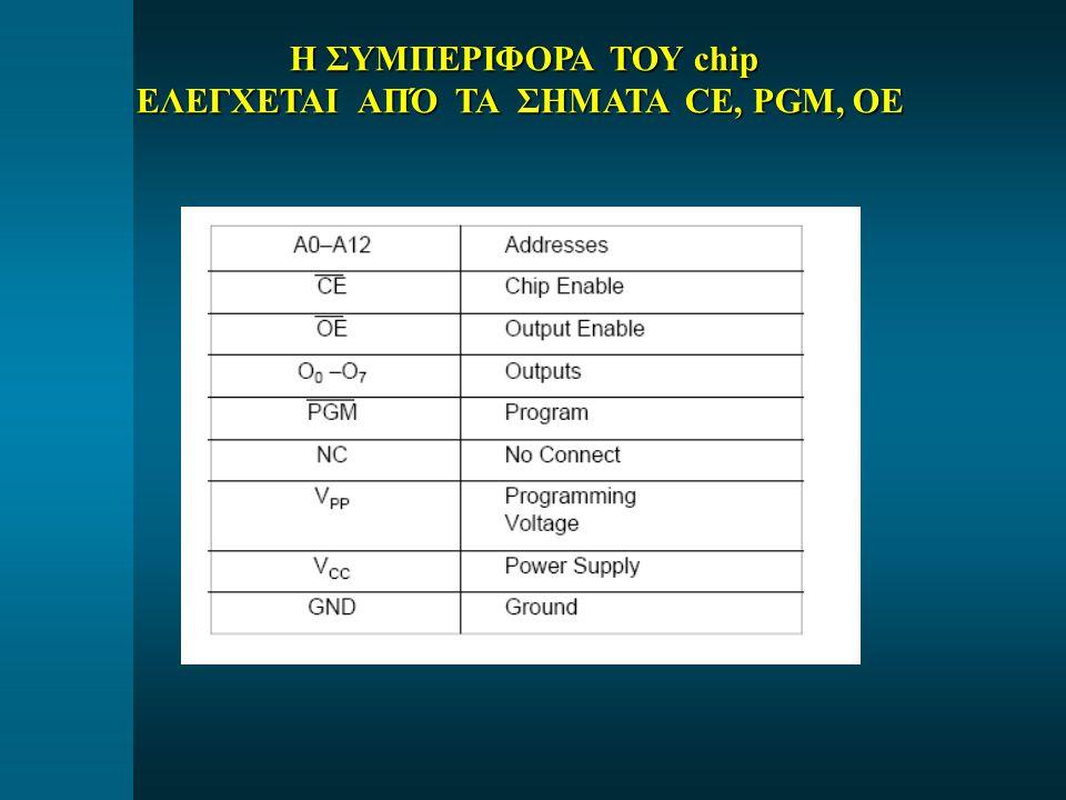 Η ΣΥΜΠΕΡΙΦΟΡΑ ΤΟΥ chip Η ΣΥΜΠΕΡΙΦΟΡΑ ΤΟΥ chip ΕΛΕΓΧΕΤΑΙ ΑΠΌ ΤΑ ΣΗΜΑΤΑ CE, PGM, OE