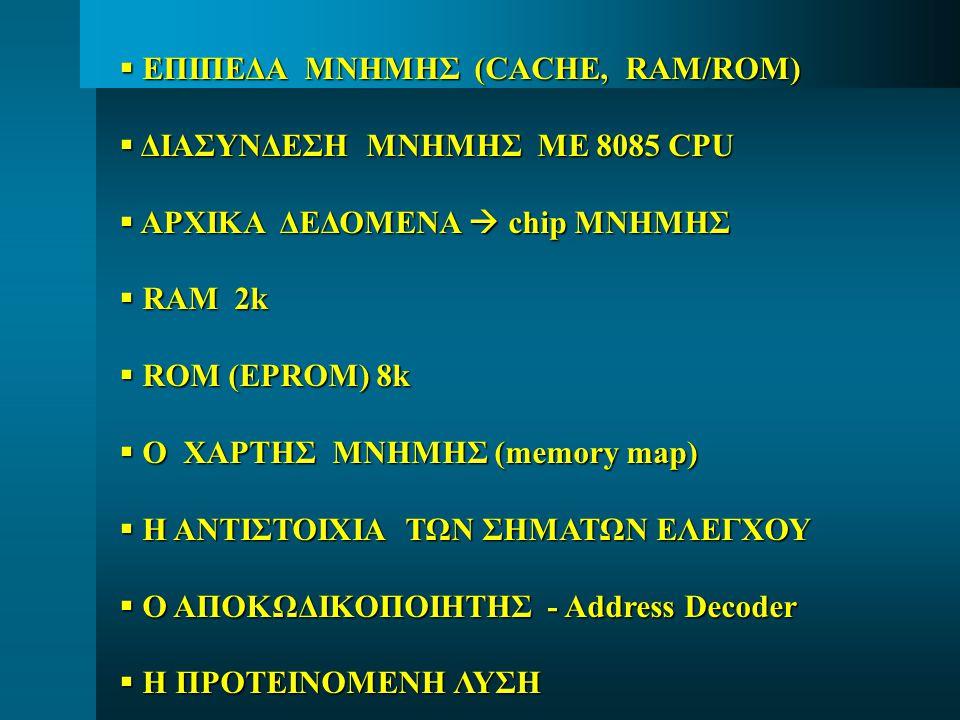  ΕΠΙΠΕΔΑ ΜΝΗΜΗΣ (CACHE, RAM/ROM)  ΔΙΑΣΥΝΔΕΣΗ ΜΝΗΜΗΣ ΜΕ 8085 CPU  ΑΡΧΙΚΑ ΔΕΔΟΜΕΝΑ  chip ΜΝΗΜΗΣ  RAM 2k  ROM (EPROM) 8k  Ο ΧΑΡΤΗΣ ΜΝΗΜΗΣ (memory map)  Η ΑΝΤΙΣΤΟΙΧΙΑ ΤΩΝ ΣΗΜΑΤΩΝ ΕΛΕΓΧΟΥ  Ο ΑΠΟΚΩΔΙΚΟΠΟΙΗΤΗΣ - Address Decoder  Η ΠΡΟΤΕΙΝΟΜΕΝΗ ΛΥΣΗ