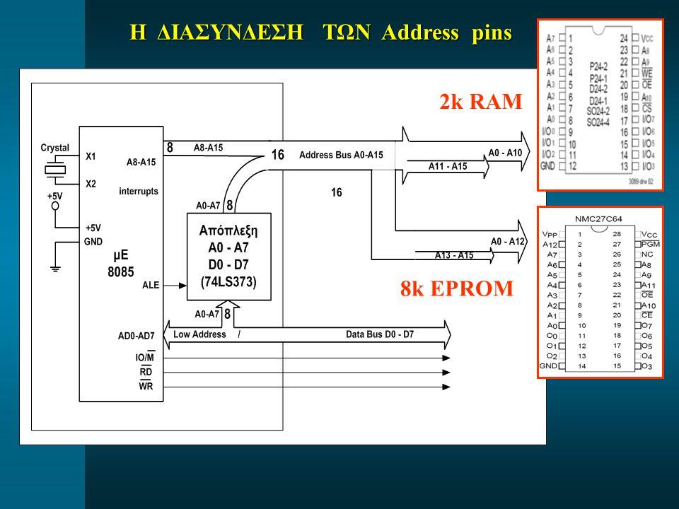 Η ΔΙΑΣΥΝΔΕΣΗ ΤΩΝ Address pins Η ΔΙΑΣΥΝΔΕΣΗ ΤΩΝ Address pins 2k RAM 8k EPROM