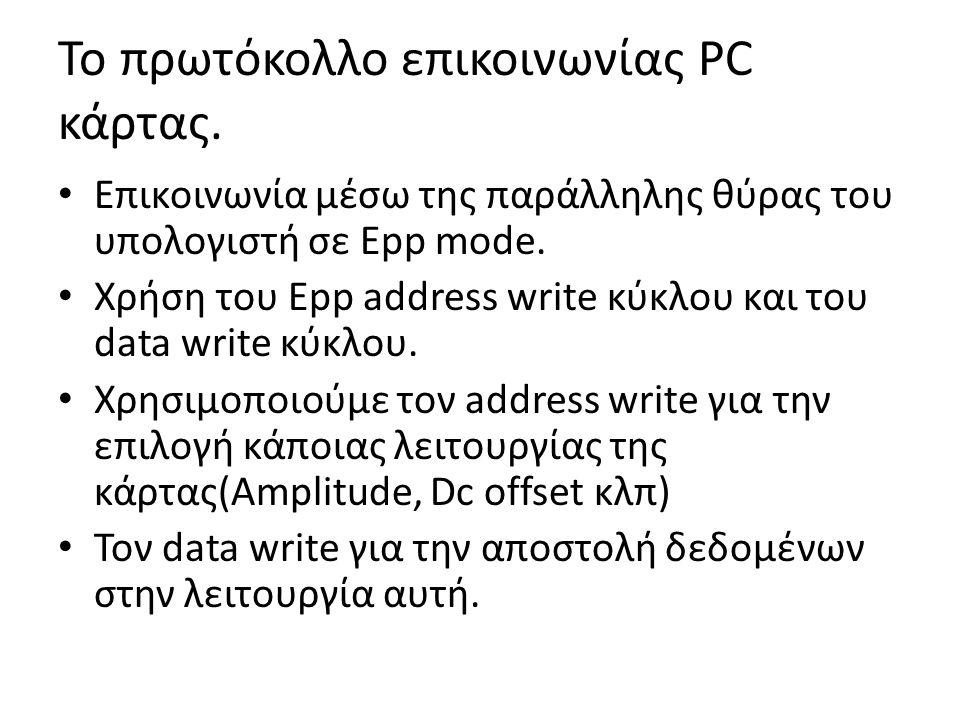 Το πρωτόκολλο επικοινωνίας PC κάρτας.