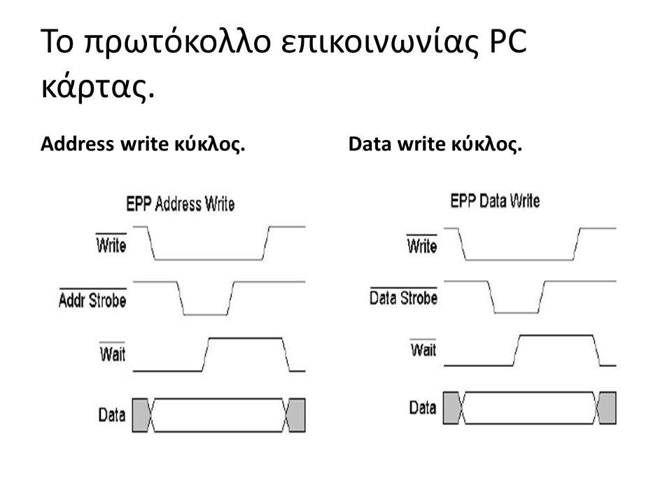 Το πρωτόκολλο επικοινωνίας PC κάρτας. Address write κύκλος.Data write κύκλος.