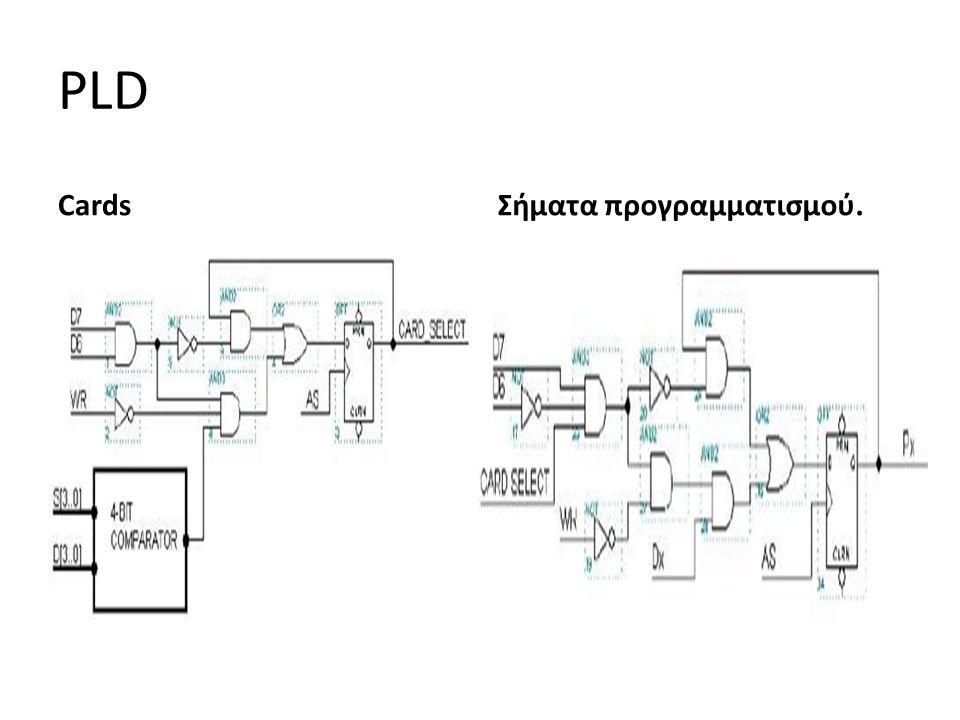 PLD CardsΣήματα προγραμματισμού.