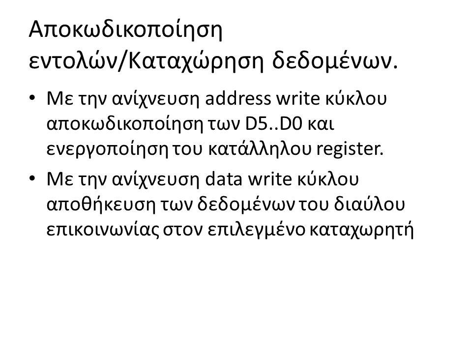 Αποκωδικοποίηση εντολών/Καταχώρηση δεδομένων.