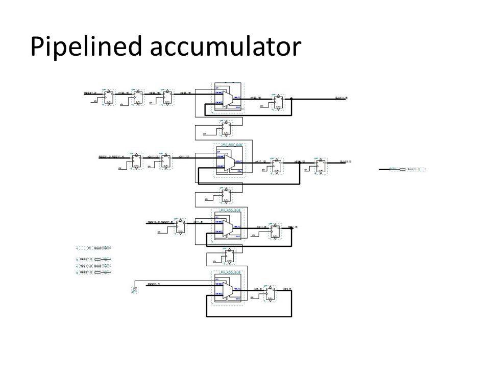Pipelined accumulator