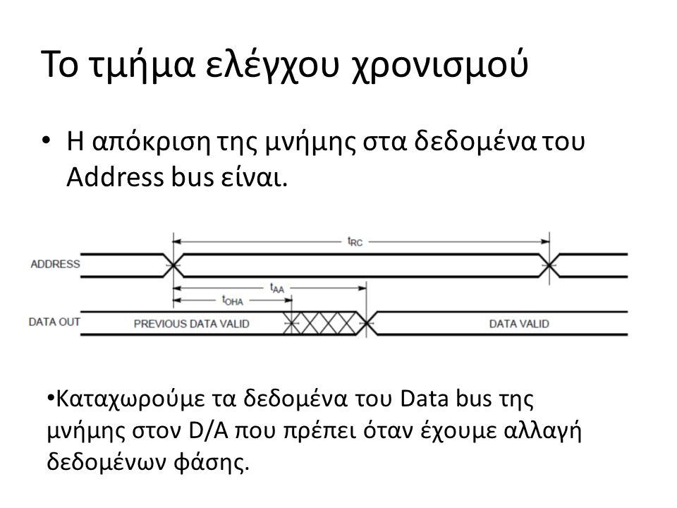 Το τμήμα ελέγχου χρονισμού Η απόκριση της μνήμης στα δεδομένα του Address bus είναι.