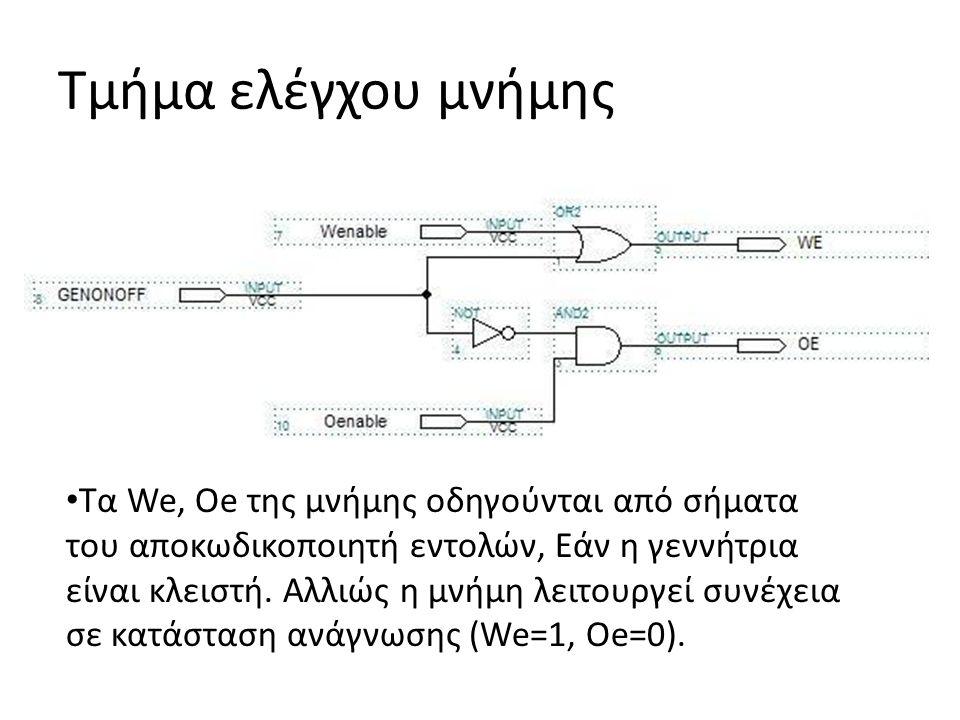 Τμήμα ελέγχου μνήμης Τα We, Oe της μνήμης οδηγούνται από σήματα του αποκωδικοποιητή εντολών, Εάν η γεννήτρια είναι κλειστή.