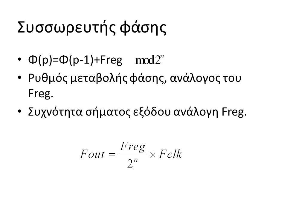 Συσσωρευτής φάσης Φ(p)=Φ(p-1)+Freg Ρυθμός μεταβολής φάσης, ανάλογος του Freg.