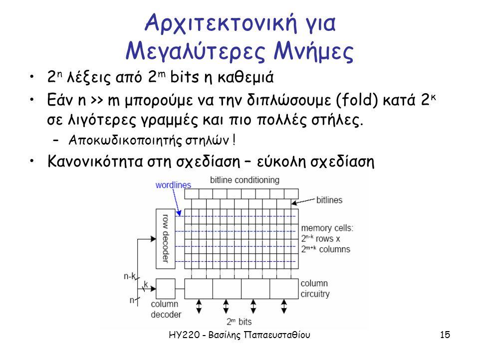 ΗΥ220 - Βασίλης Παπαευσταθίου15 Αρχιτεκτονική για Μεγαλύτερες Μνήμες 2 n λέξεις από 2 m bits η καθεμιά Εάν n >> m μπορούμε να την διπλώσουμε (fold) κα