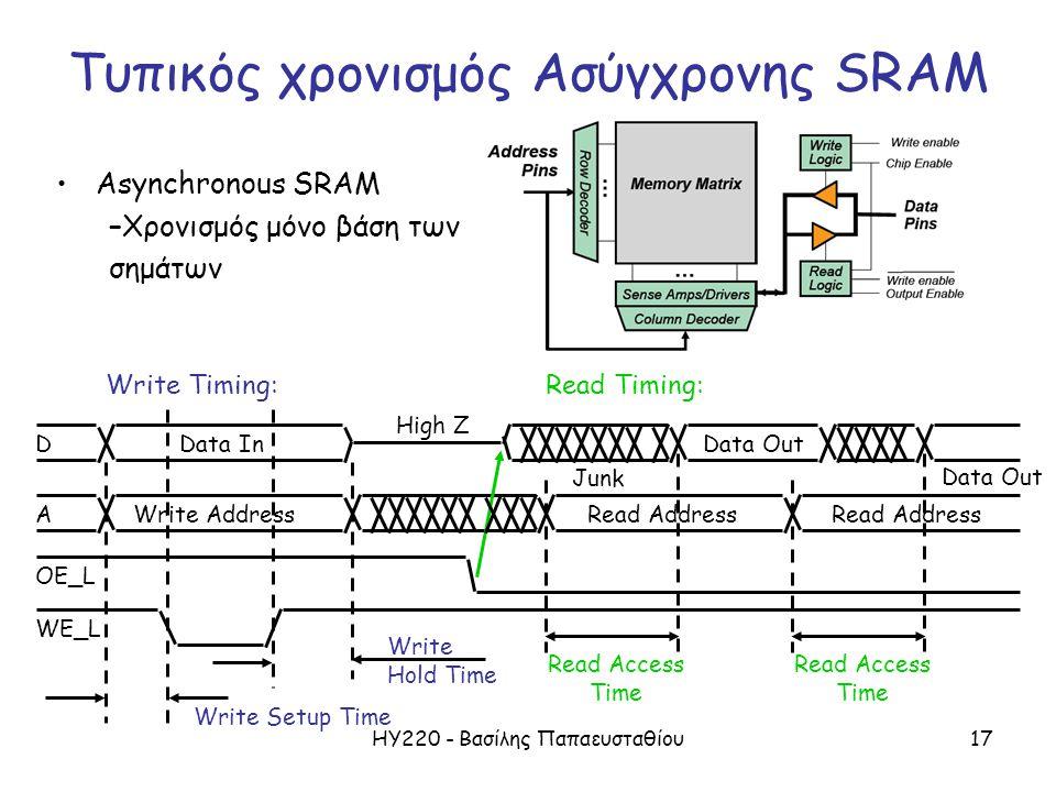 ΗΥ220 - Βασίλης Παπαευσταθίου17 Τυπικός χρονισμός Ασύγχρονης SRAM Write Timing: D Read Timing: WE_L A Write Hold Time Write Setup Time Data In Write A