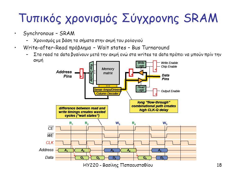 ΗΥ220 - Βασίλης Παπαευσταθίου18 Τυπικός χρονισμός Σύγχρονης SRAM Synchronous – SRAM –Χρονισμός με βάση τα σήματα στην ακμή του ρολογιού Write-after-Re