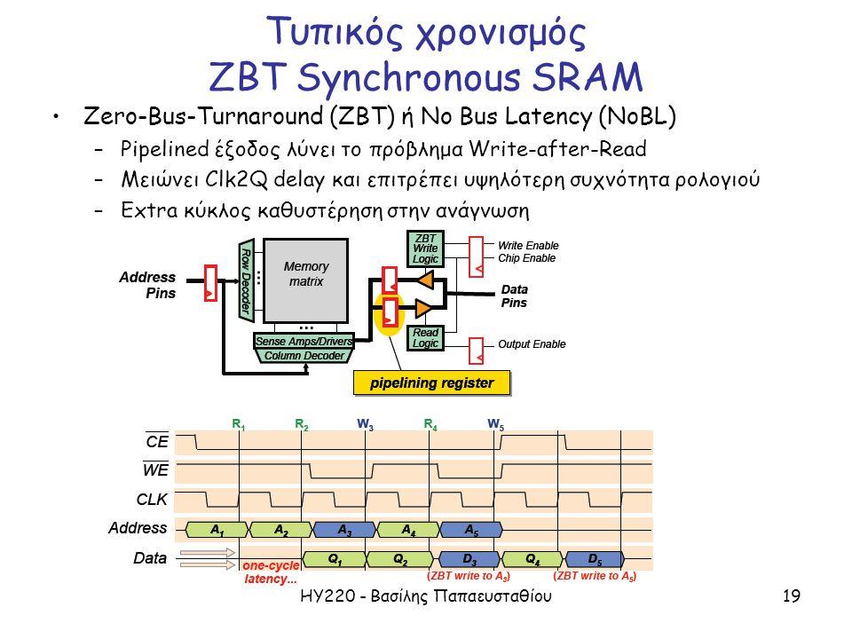ΗΥ220 - Βασίλης Παπαευσταθίου19 Τυπικός χρονισμός ZBT Synchronous SRAM Zero-Bus-Turnaround (ΖΒΤ) ή No Bus Latency (NoBL) –Pipelined έξοδος λύνει το πρ