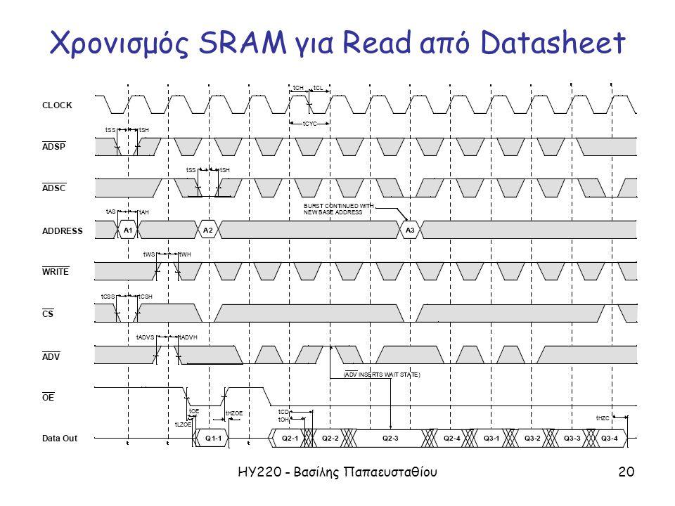 ΗΥ220 - Βασίλης Παπαευσταθίου20 Χρονισμός SRAM για Read από Datasheet