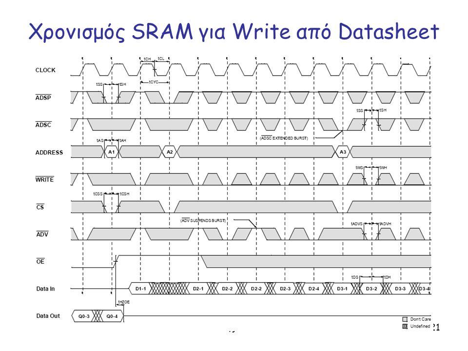 ΗΥ220 - Βασίλης Παπαευσταθίου21 Χρονισμός SRAM για Write από Datasheet