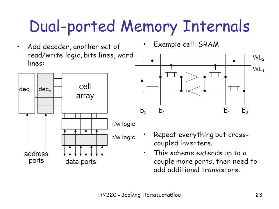 ΗΥ220 - Βασίλης Παπαευσταθίου23 Dual-ported Memory Internals Add decoder, another set of read/write logic, bits lines, word lines: Example cell: SRAM