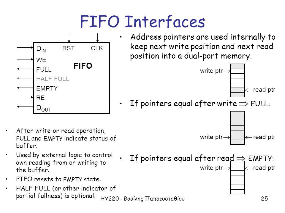 ΗΥ220 - Βασίλης Παπαευσταθίου25 FIFO Interfaces After write or read operation, FULL and EMPTY indicate status of buffer. Used by external logic to con