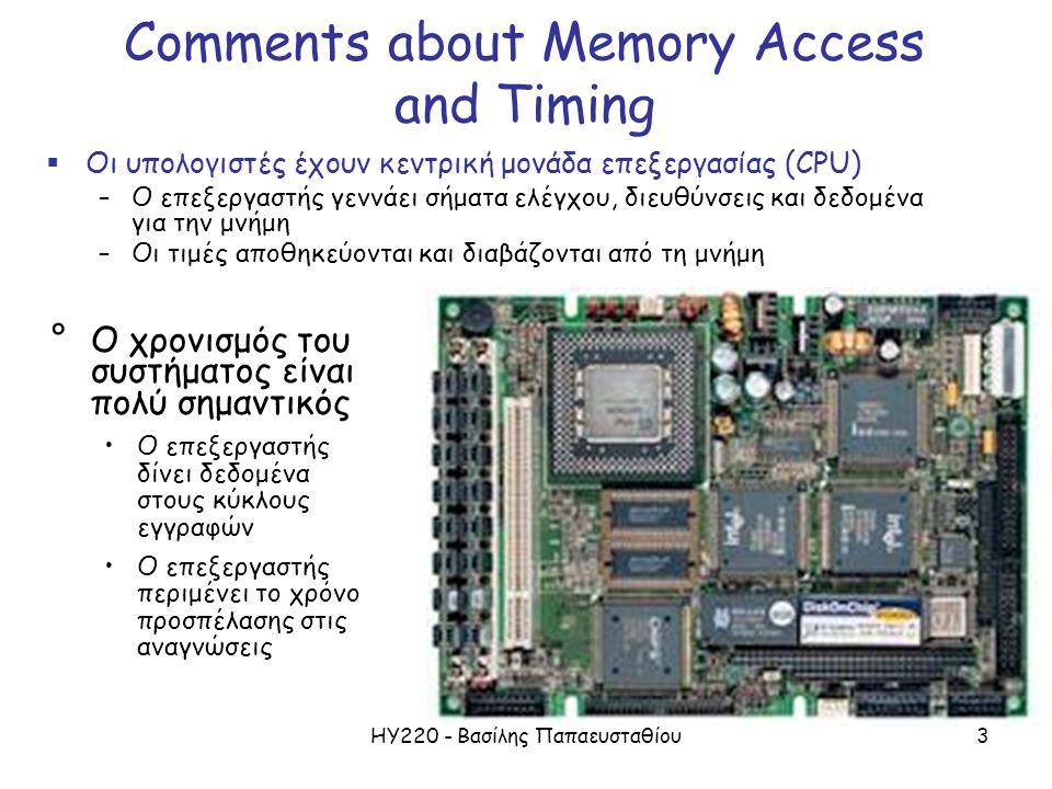 ΗΥ220 - Βασίλης Παπαευσταθίου14 Απλοποιημένο διάγραμμα χρονισμού SRAM Read: Έγκυρη address, και μετά Chip Select (CS) Access Time: Ο χρόνος για την έξοδο των δεδομένων μετά από έγκυρη address Cycle Time: Ελάχιστος χρόνος μεταξύ συνεχόμενων λειτουργιών της μνήμης Write: Έγκυρη address και data μαζί με WE, μετά CS –H Address πρέπει να είναι έγκυρη setup time πριν το WE και το and CS ενεργοποιηθούν.