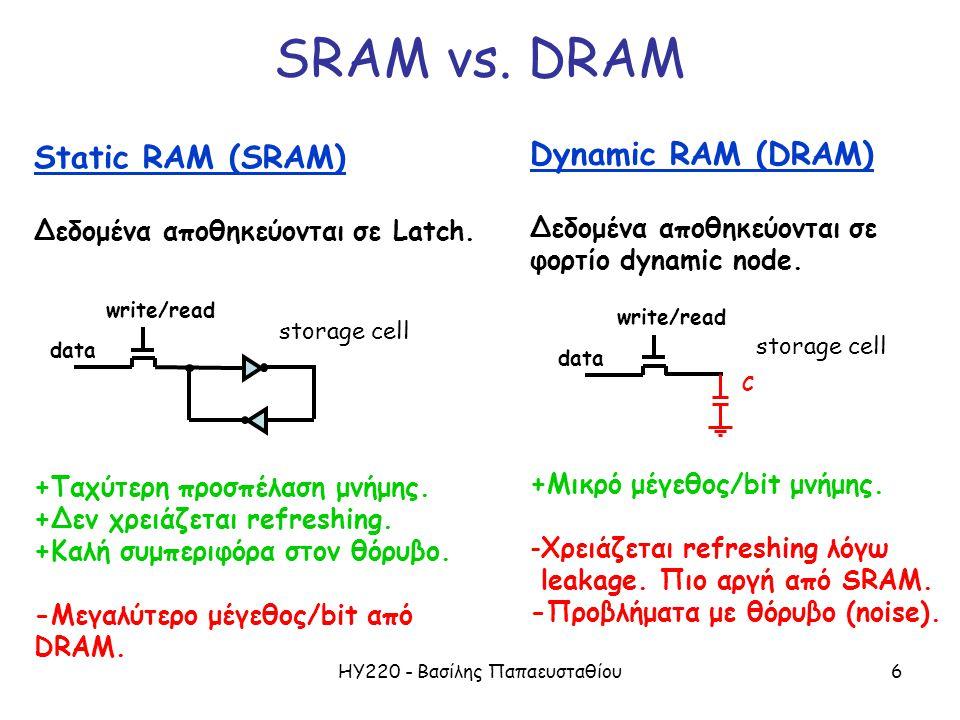 ΗΥ220 - Βασίλης Παπαευσταθίου6 Static RAM (SRAM) Δεδομένα αποθηκεύονται σε Latch. +Ταχύτερη προσπέλαση μνήμης. +Δεν χρειάζεται refreshing. +Καλή συμπε