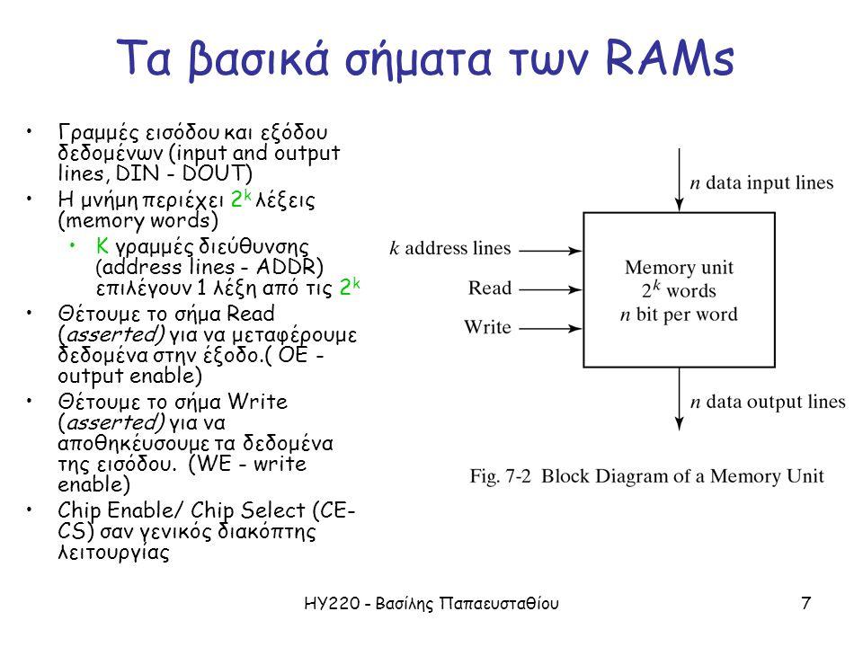 ΗΥ220 - Βασίλης Παπαευσταθίου18 Τυπικός χρονισμός Σύγχρονης SRAM Synchronous – SRAM –Χρονισμός με βάση τα σήματα στην ακμή του ρολογιού Write-after-Read πρόβλημα – Wait states – Bus Turnaround –Στα read τα data βγαίνουν μετά την ακμή ενώ στα writes τα data πρέπει να μπούν πρίν την ακμή