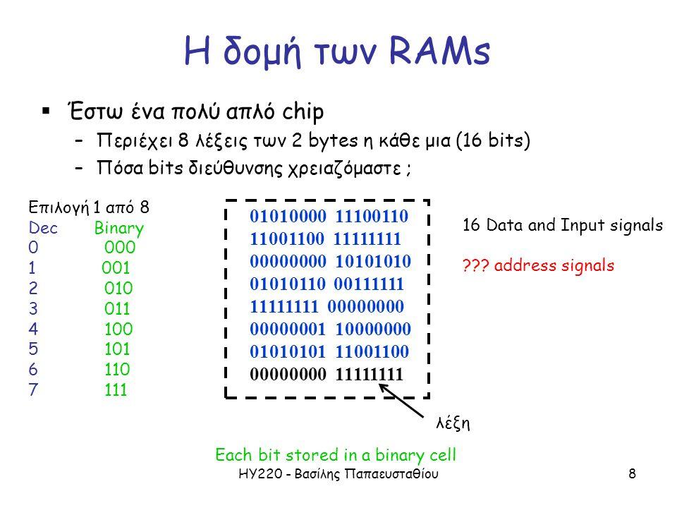 ΗΥ220 - Βασίλης Παπαευσταθίου8 Η δομή των RAMs  Έστω ένα πολύ απλό chip –Περιέχει 8 λέξεις των 2 bytes η κάθε μια (16 bits) –Πόσα bits διεύθυνσης χρε