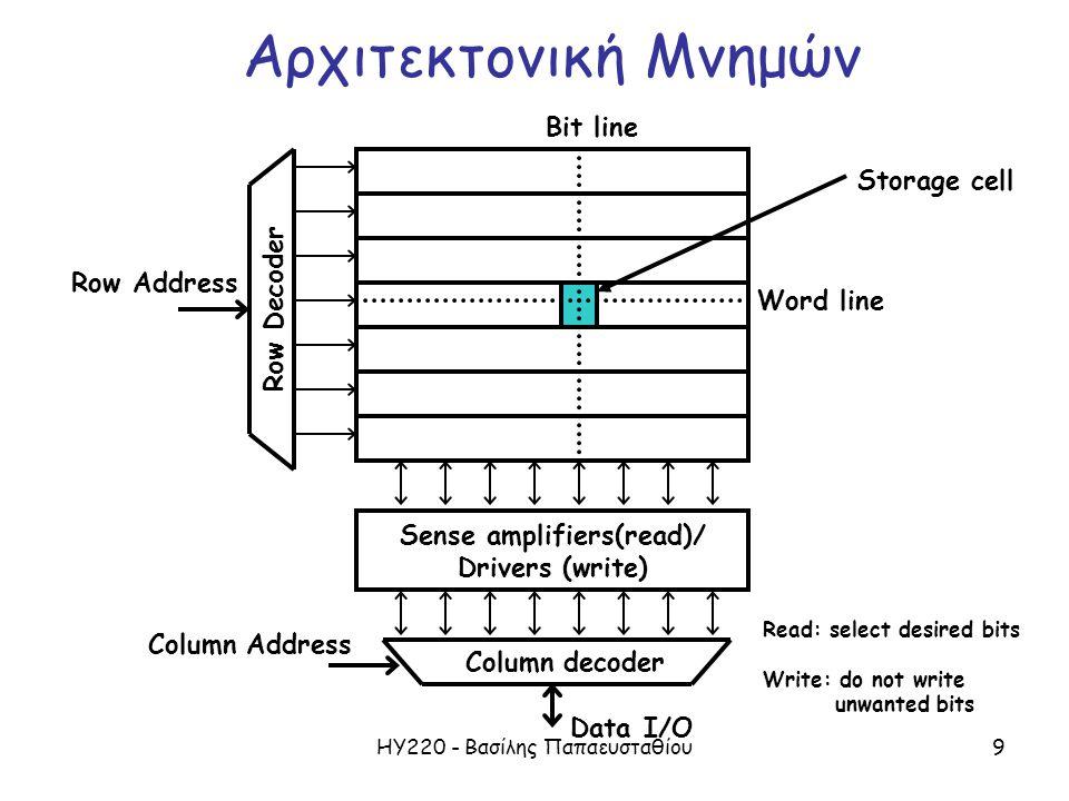 ΗΥ220 - Βασίλης Παπαευσταθίου10 Τα εσωτερικά της RAM Η διεύθυνση πάει στον decoder –Μόνο μια έξοδος ενεργή Η Word line επιλέγει μια γραμμή (row) από bits (word) Κάθε binary cell (BC) αποθηκεύει 1 bit Τα δεδομένα εισόδου αποθηκεύονται όταν το Read/Write είναι 0 Τα δεδομένα εξόδου βγαίνουν όταν το Read/Write είναι 1