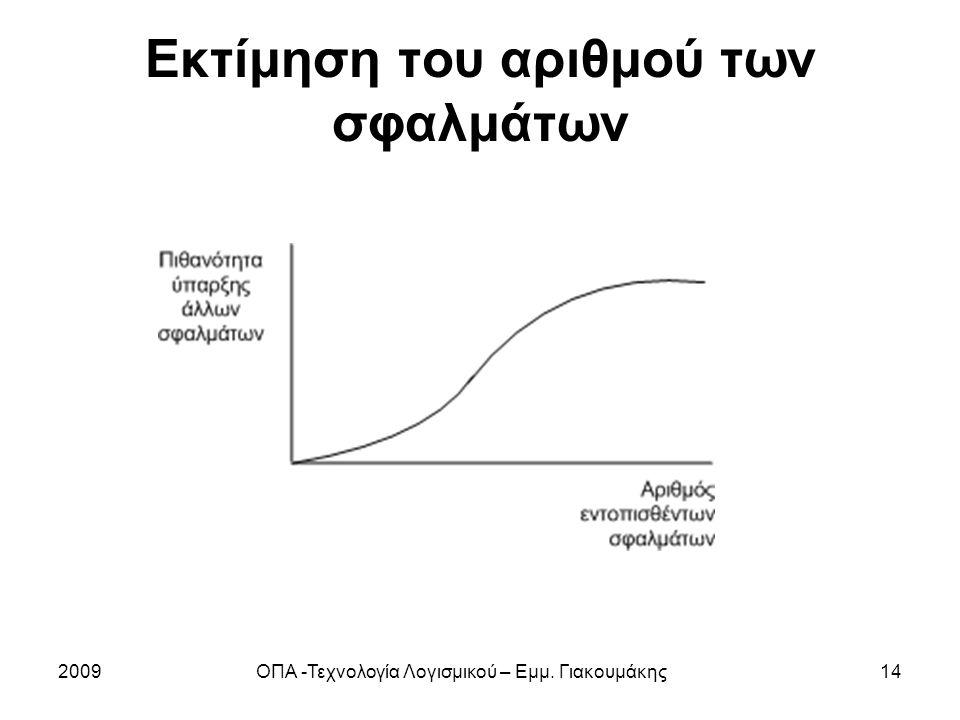 Εκτίμηση του αριθμού των σφαλμάτων 2009ΟΠΑ -Τεχνολογία Λογισμικού – Εμμ. Γιακουμάκης14
