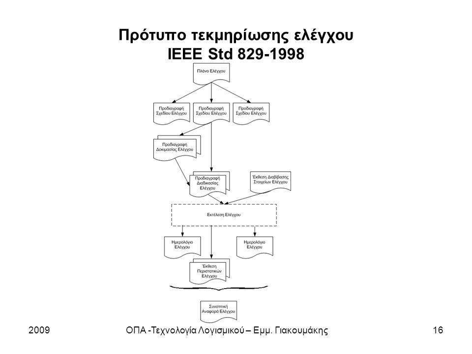 Πρότυπο τεκμηρίωσης ελέγχου IEEE Std 829-1998 2009ΟΠΑ -Τεχνολογία Λογισμικού – Εμμ. Γιακουμάκης16