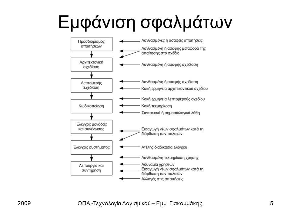 Εμφάνιση σφαλμάτων 2009ΟΠΑ -Τεχνολογία Λογισμικού – Εμμ. Γιακουμάκης5