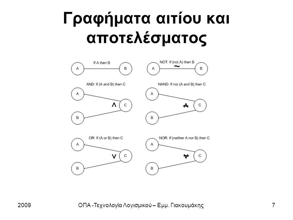 Γραφήματα αιτίου και αποτελέσματος 2009ΟΠΑ -Τεχνολογία Λογισμικού – Εμμ. Γιακουμάκης7