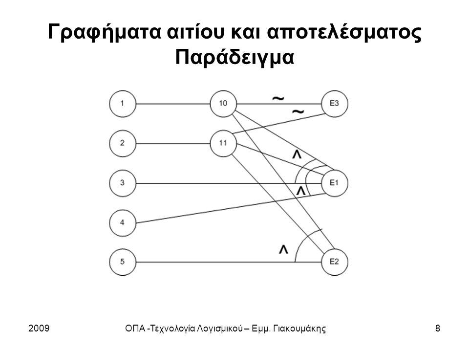 Γραφήματα αιτίου και αποτελέσματος Παράδειγμα 2009ΟΠΑ -Τεχνολογία Λογισμικού – Εμμ. Γιακουμάκης8