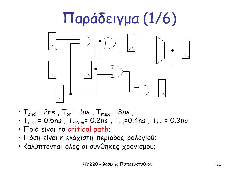 ΗΥ220 - Βασίλης Παπαευσταθίου11 Παράδειγμα (1/6) T and = 2ns, T or = 1ns, T mux = 3ns, T c2q = 0.5ns, T c2qm = 0.2ns, T su =0.4ns, T hd = 0.3ns Ποιό είναι το critical path; Πόση είναι η ελάχιστη περίοδος ρολογιού; Καλύπτονται όλες οι συνθήκες χρονισμού;