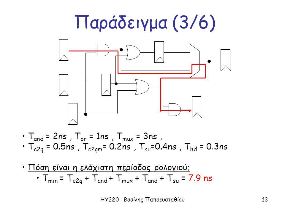 ΗΥ220 - Βασίλης Παπαευσταθίου13 Παράδειγμα (3/6) T and = 2ns, T or = 1ns, T mux = 3ns, T c2q = 0.5ns, T c2qm = 0.2ns, T su =0.4ns, T hd = 0.3ns Πόση είναι η ελάχιστη περίοδος ρολογιού; T min = T c2q + T and + T mux + T and + T su = 7.9 ns