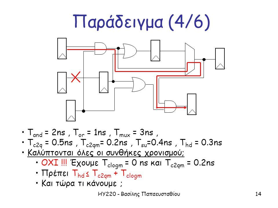 ΗΥ220 - Βασίλης Παπαευσταθίου14 Παράδειγμα (4/6) T and = 2ns, T or = 1ns, T mux = 3ns, T c2q = 0.5ns, T c2qm = 0.2ns, T su =0.4ns, T hd = 0.3ns Καλύπτονται όλες οι συνθήκες χρονισμού; OXI !!.