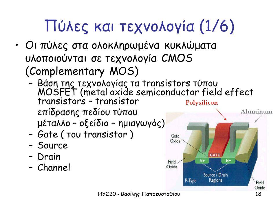 ΗΥ220 - Βασίλης Παπαευσταθίου18 Πύλες και τεχνολογία (1/6) Οι πύλες στα ολοκληρωμένα κυκλώματα υλοποιούνται σε τεχνολογία CMOS (Complementary MOS) –Βάση της τεχνολογίας τα transistors τύπου MOSFET (metal oxide semiconductor field effect transistors – transistor επίδρασης πεδίου τύπου μέταλλο – οξείδιο – ημιαγωγός) –Gate ( του transistor ) –Source –Drain –Channel