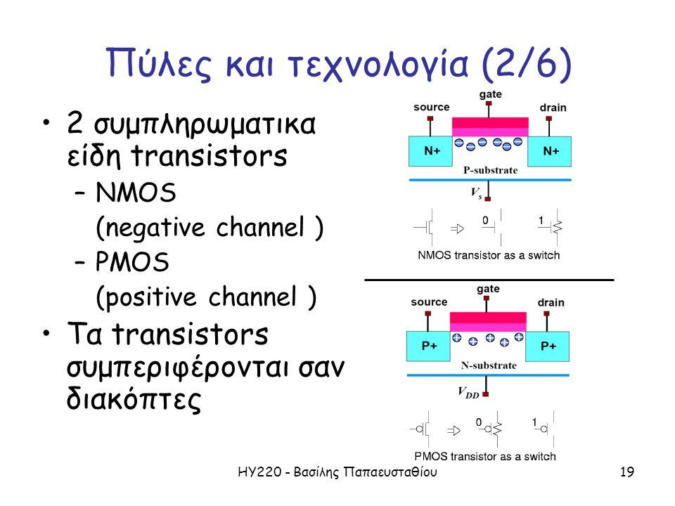ΗΥ220 - Βασίλης Παπαευσταθίου19 Πύλες και τεχνολογία (2/6) 2 συμπληρωματικα είδη transistors –NMOS (negative channel ) –PMOS (positive channel ) Τα transistors συμπεριφέρονται σαν διακόπτες