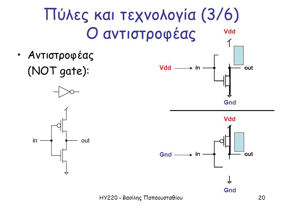 ΗΥ220 - Βασίλης Παπαευσταθίου20 Πύλες και τεχνολογία (3/6) Ο αντιστροφέας Αντιστροφέας (NOT gate): Vdd Gnd Vdd Gnd Vdd